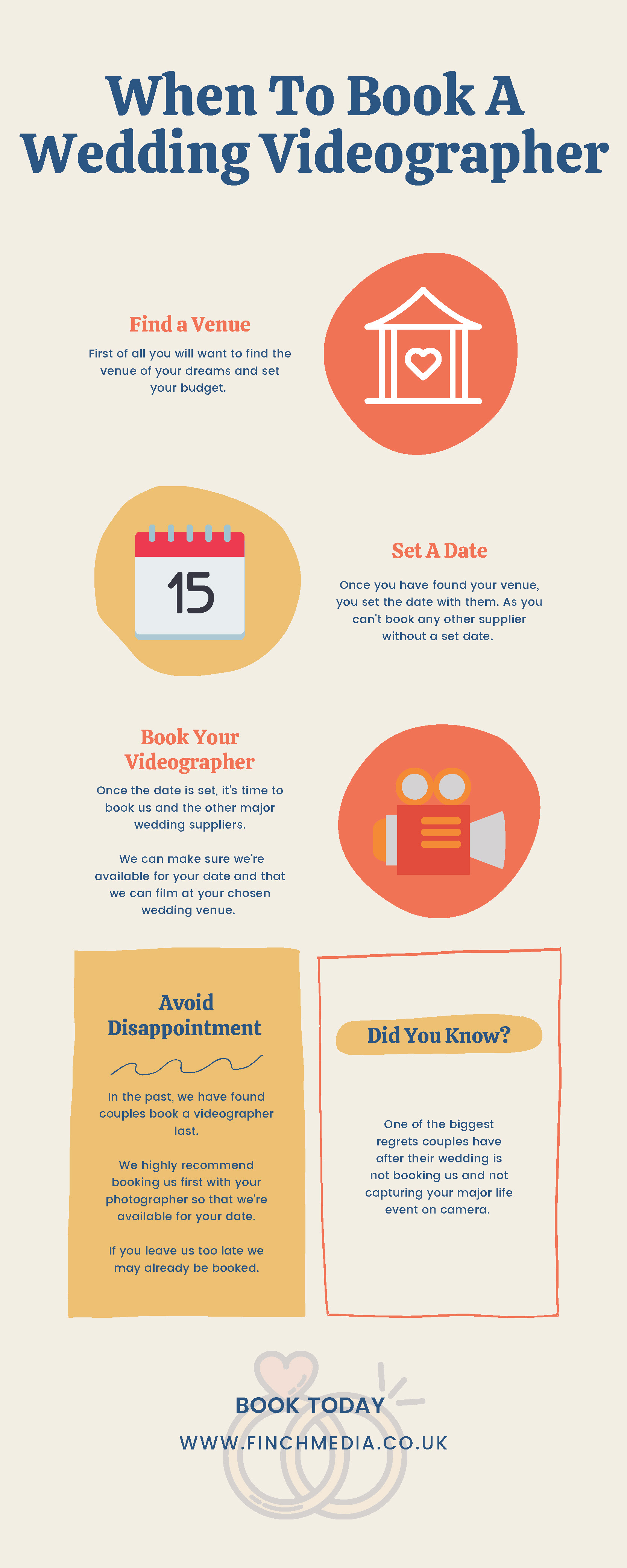 when to book wedding videographer